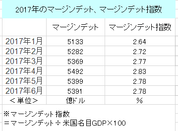 f:id:yukimatu-tousi:20170802120111p:plain