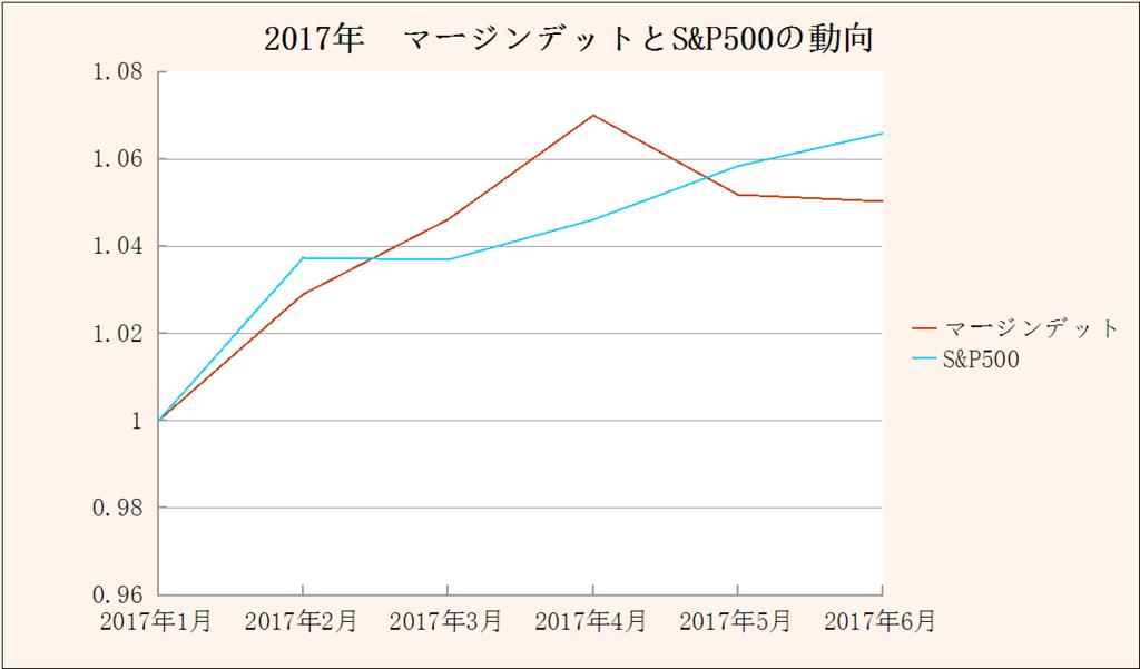 f:id:yukimatu-tousi:20170802121641p:plain