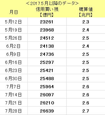 f:id:yukimatu-tousi:20170803230332p:plain