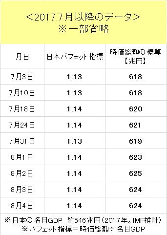 f:id:yukimatu-tousi:20170804184820p:plain