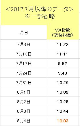 f:id:yukimatu-tousi:20170805104616p:plain