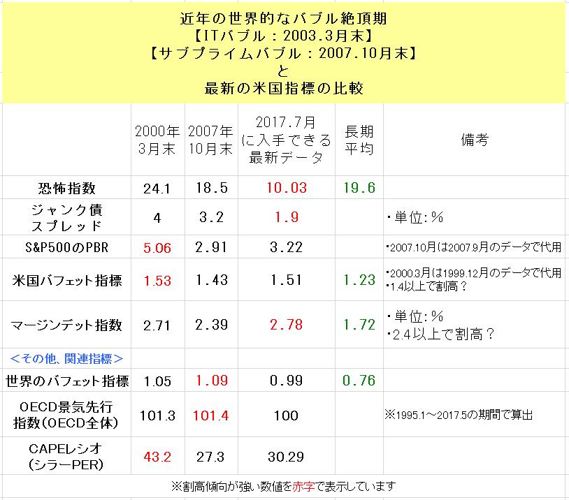 f:id:yukimatu-tousi:20170805223409p:plain