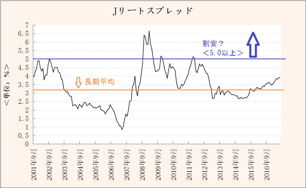 f:id:yukimatu-tousi:20170810224548p:plain