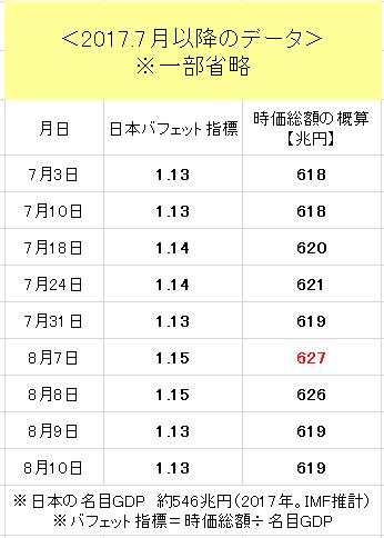 f:id:yukimatu-tousi:20170811125551p:plain