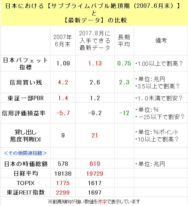 f:id:yukimatu-tousi:20170811131947p:plain