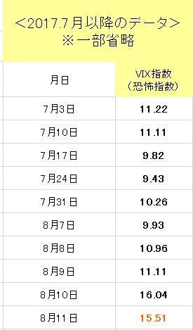 f:id:yukimatu-tousi:20170812120301p:plain