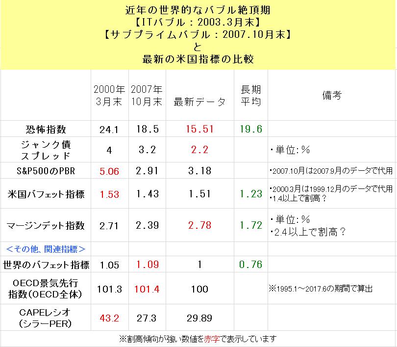 f:id:yukimatu-tousi:20170812122044p:plain