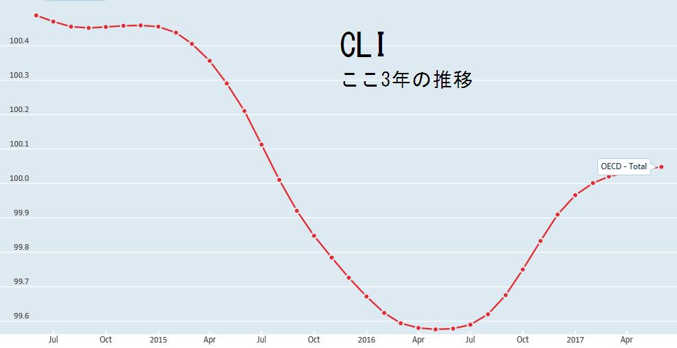 f:id:yukimatu-tousi:20170812201540p:plain