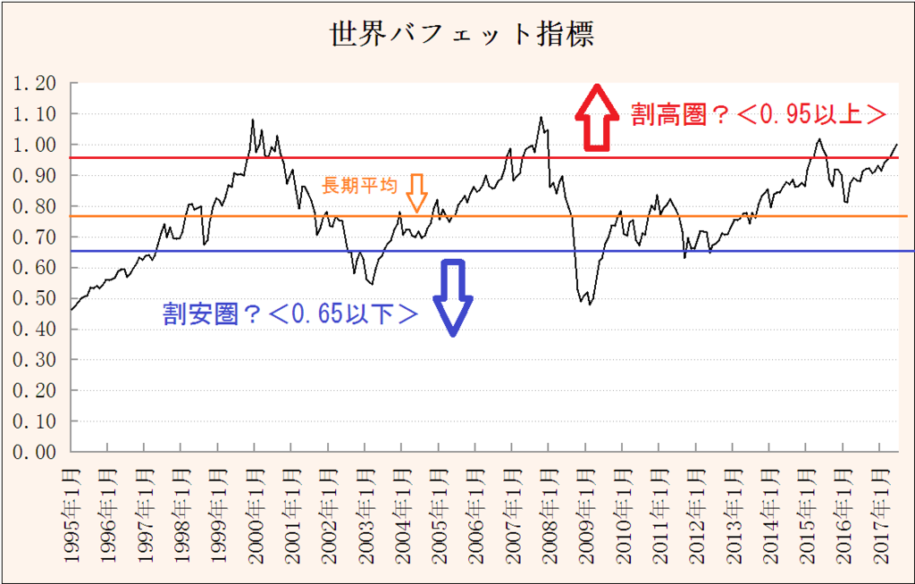 f:id:yukimatu-tousi:20170814140220p:plain