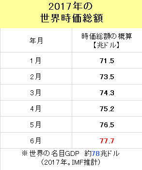 f:id:yukimatu-tousi:20170816142311p:plain