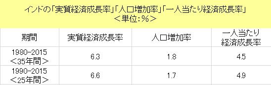f:id:yukimatu-tousi:20170817155646p:plain