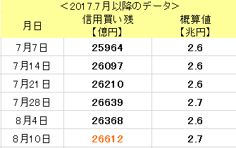 f:id:yukimatu-tousi:20170818162009p:plain