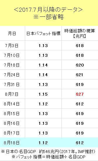 f:id:yukimatu-tousi:20170818222952p:plain