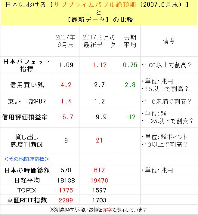 f:id:yukimatu-tousi:20170818223857p:plain