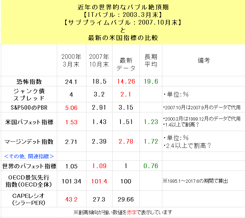 f:id:yukimatu-tousi:20170819210613p:plain