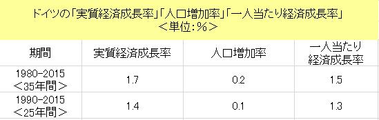 f:id:yukimatu-tousi:20170823132759p:plain