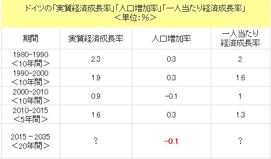 f:id:yukimatu-tousi:20170823133047p:plain