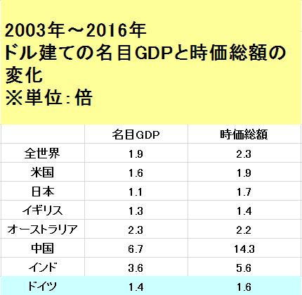 f:id:yukimatu-tousi:20170823215944p:plain