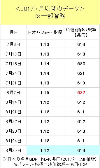 f:id:yukimatu-tousi:20170825222956p:plain