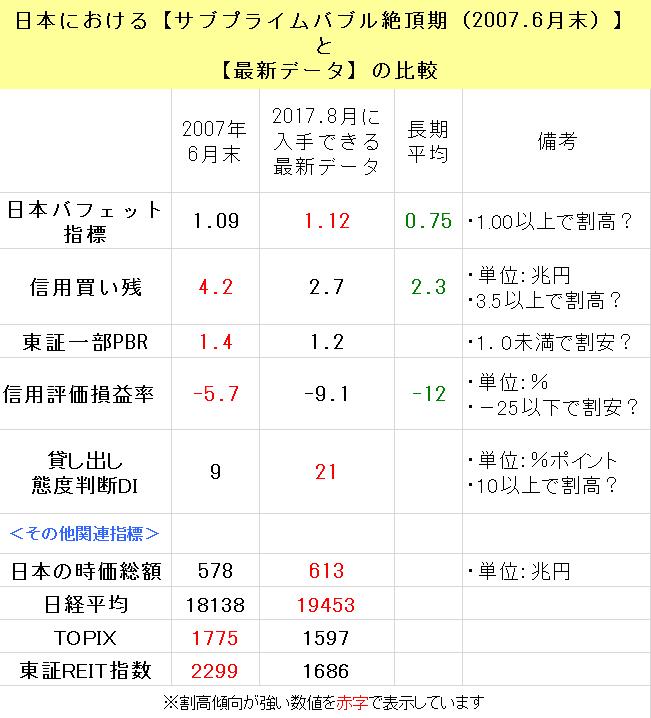 f:id:yukimatu-tousi:20170825223530p:plain
