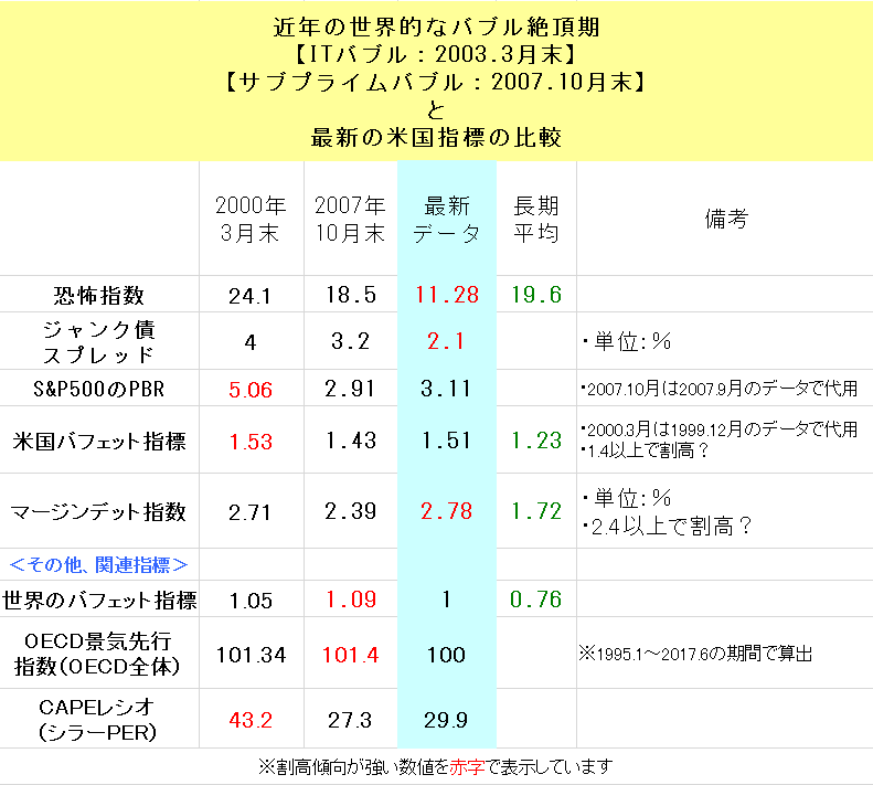 f:id:yukimatu-tousi:20170826221212p:plain