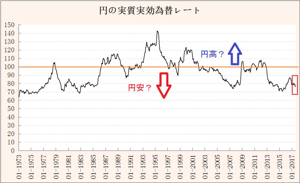 f:id:yukimatu-tousi:20170827222927p:plain