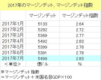 f:id:yukimatu-tousi:20170830113634p:plain