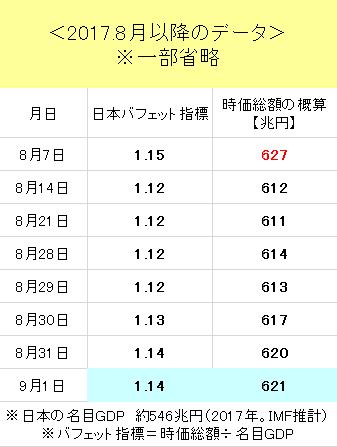 f:id:yukimatu-tousi:20170901201301p:plain