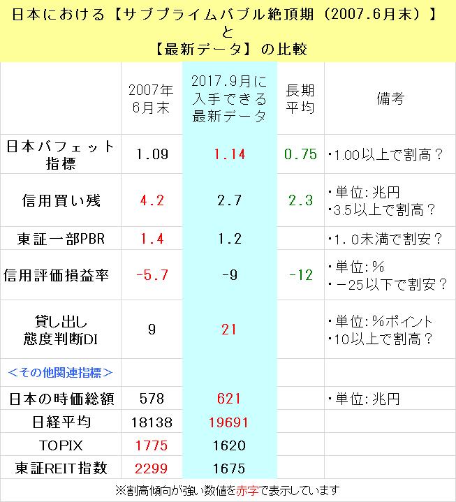 f:id:yukimatu-tousi:20170901201345p:plain