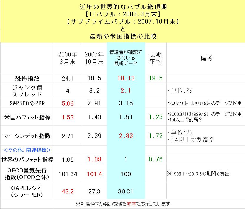 f:id:yukimatu-tousi:20170902201122p:plain