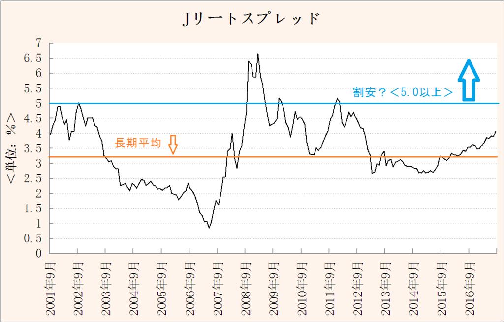 f:id:yukimatu-tousi:20170907141158p:plain