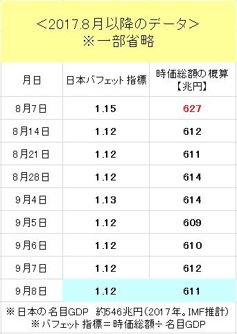 f:id:yukimatu-tousi:20170908221718p:plain