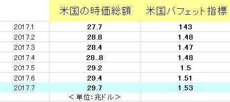 f:id:yukimatu-tousi:20170909201554p:plain