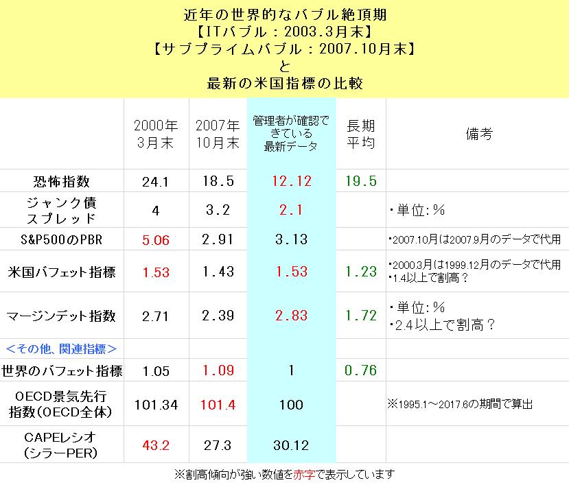 f:id:yukimatu-tousi:20170909223950p:plain