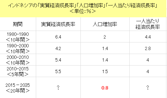 f:id:yukimatu-tousi:20170912150338p:plain