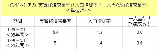 f:id:yukimatu-tousi:20170912150407p:plain