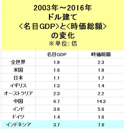 f:id:yukimatu-tousi:20170912153420p:plain