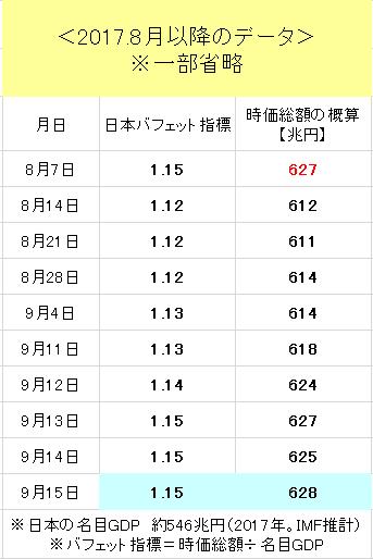 f:id:yukimatu-tousi:20170915200244p:plain
