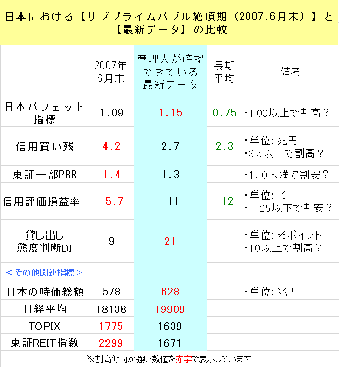 f:id:yukimatu-tousi:20170915200930p:plain