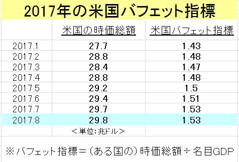 f:id:yukimatu-tousi:20170916204647p:plain