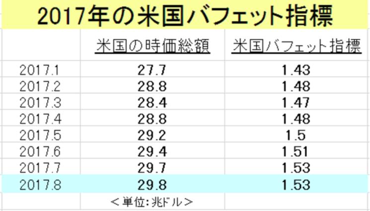 f:id:yukimatu-tousi:20170916222004p:plain