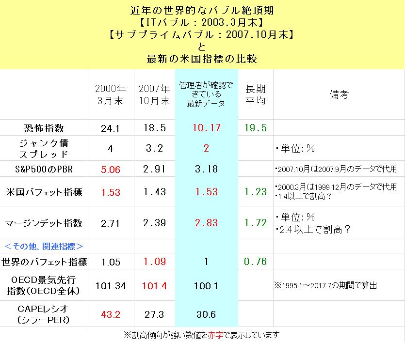 f:id:yukimatu-tousi:20170916222612p:plain