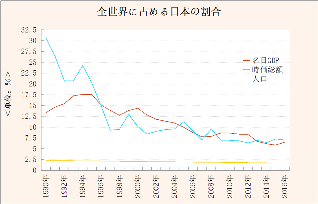 f:id:yukimatu-tousi:20170918203518p:plain