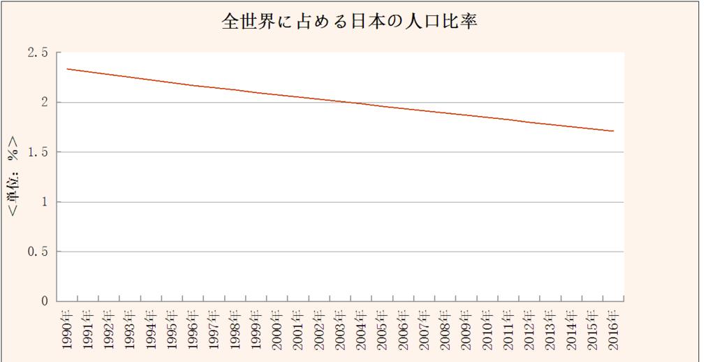 f:id:yukimatu-tousi:20170918220010p:plain
