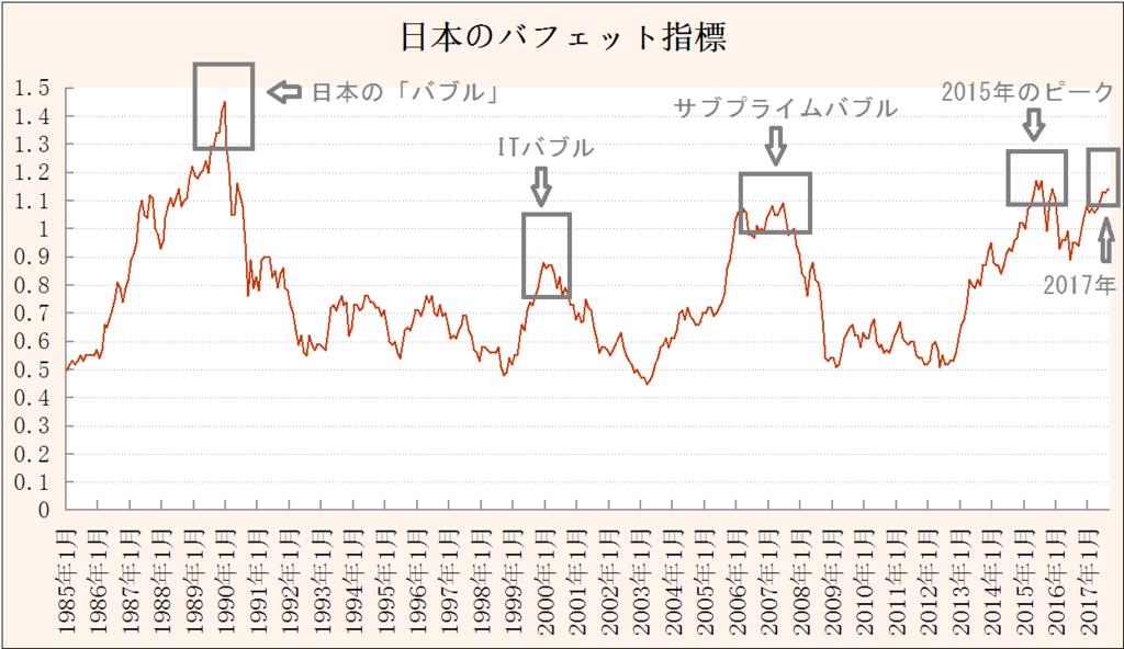 f:id:yukimatu-tousi:20170919224458p:plain