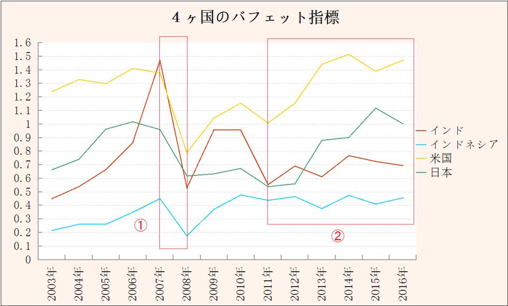 f:id:yukimatu-tousi:20170921140255p:plain