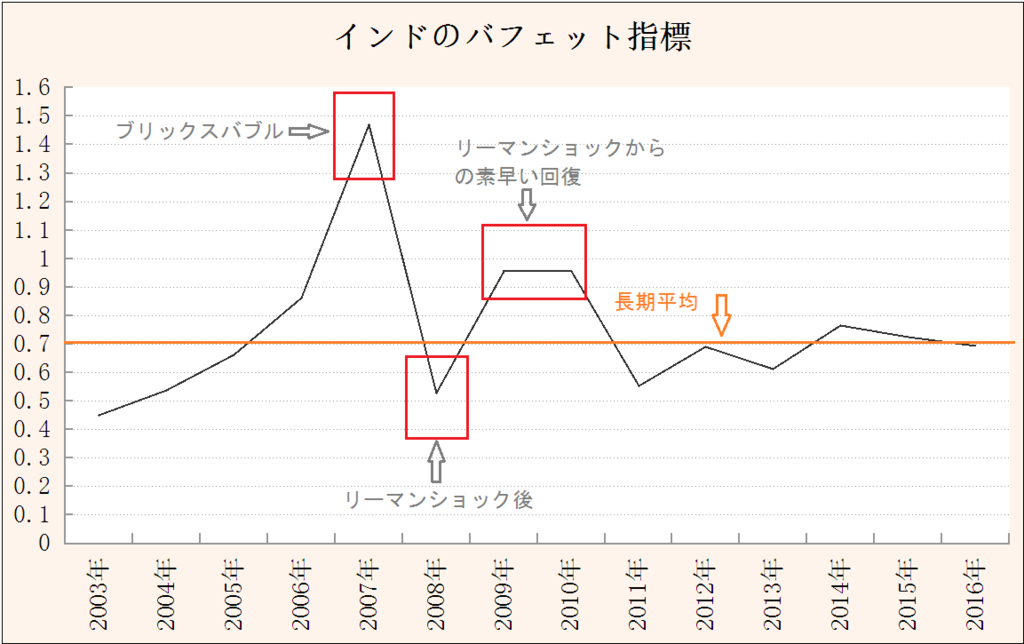 f:id:yukimatu-tousi:20170921140343p:plain