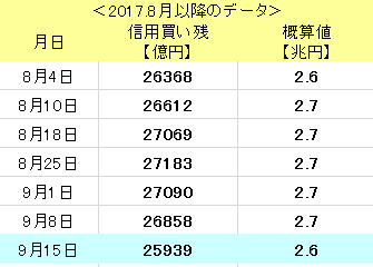 f:id:yukimatu-tousi:20170922125939p:plain