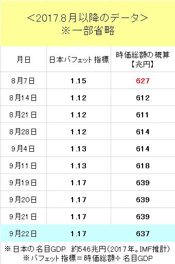 f:id:yukimatu-tousi:20170922224441p:plain