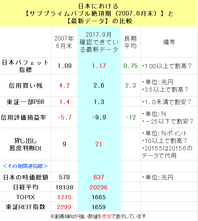 f:id:yukimatu-tousi:20170922224943p:plain